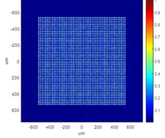 DLITe 51x51高斯光斑